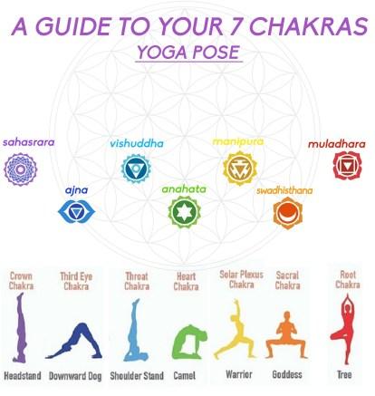 emf-orgone-pendant-radiation-protection-orgonite-generator-necklace-energy-yoga