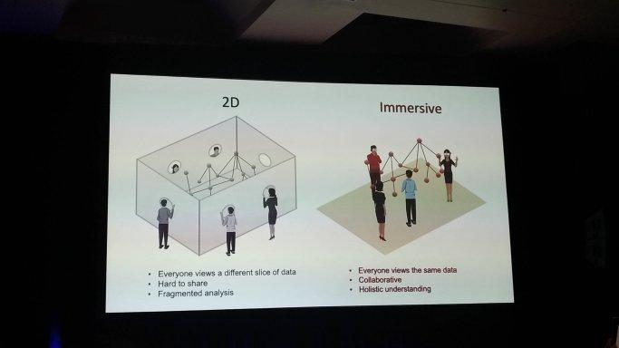 spatial computing 2d vs 3d