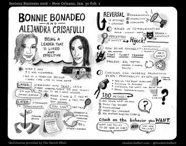 SeriousBusiness2016_Sketchnotes_Breakout_BonadeoCrisafulli
