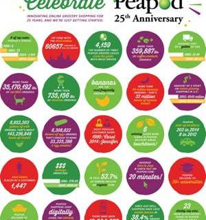 Peapod Celebrates 25 years of Grocery Delivery {Giveaway}
