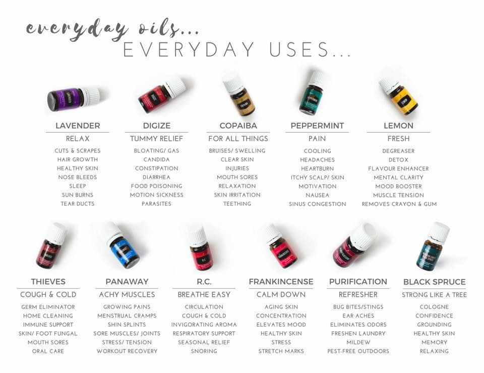 essential oil everyday uses