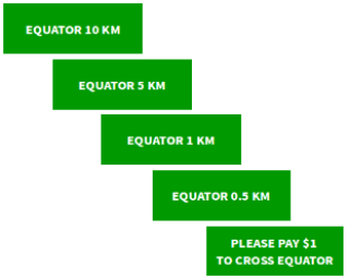 Equator countdown goofy graphic