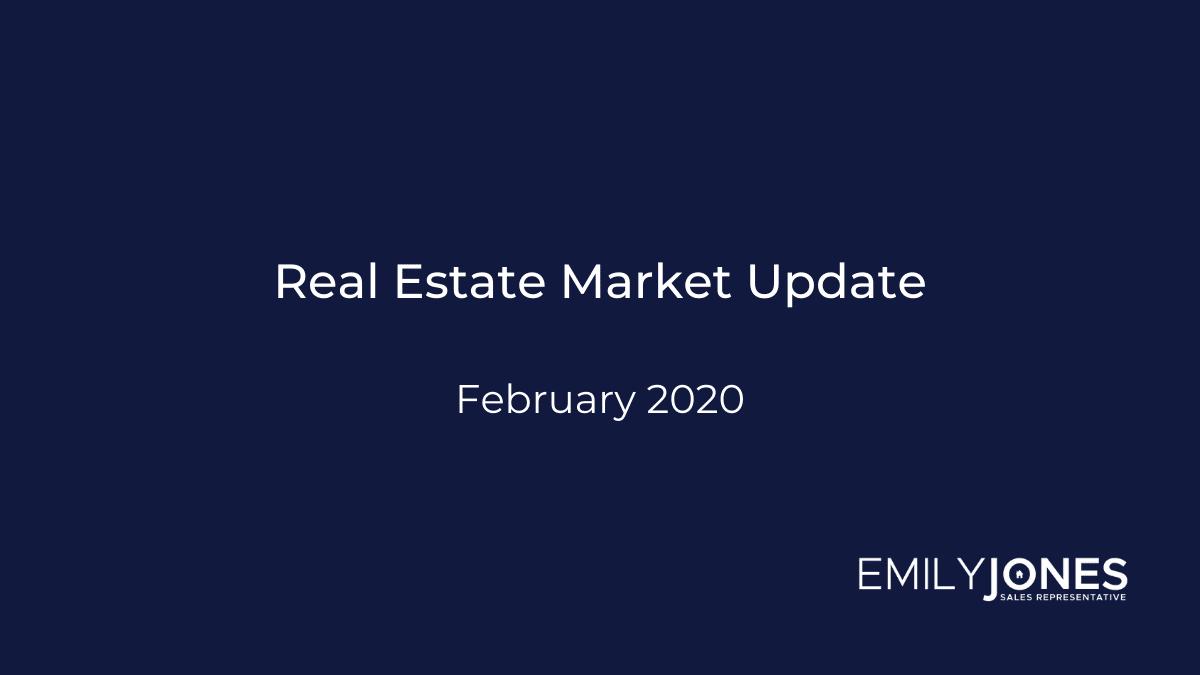 Hamilton Burlington Real Estate Market Update February 2020