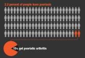 webmd_rf_psoriatic_arthritis_infographic