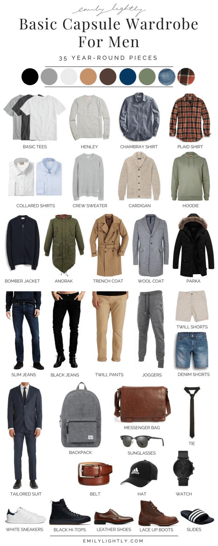 A Basic Year-Round Capsule Wardrobe for Men