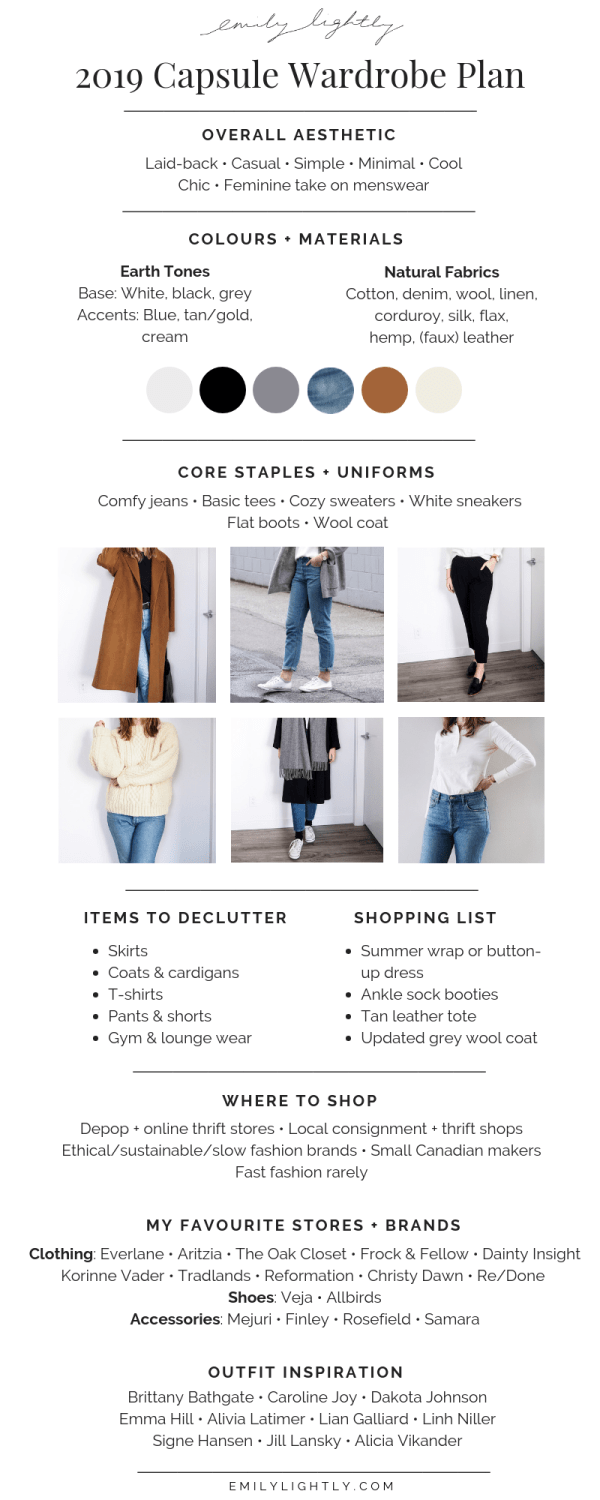 How I'm Planning My Capsule Wardrobe for 2019 - Emily Lightly