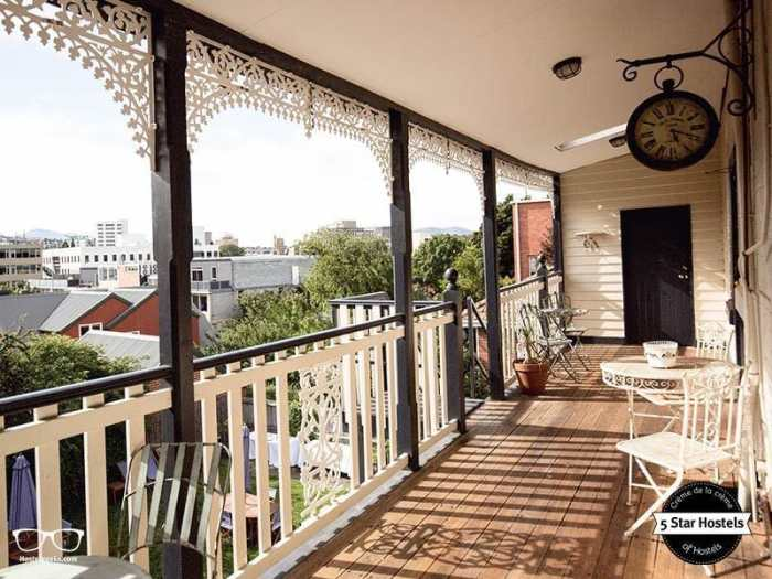 7 Awesome Hostels You Have to Stay in Before You Die