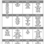 WFMW: my shopping list