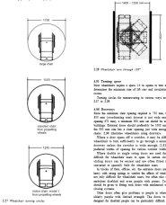 Wheelcahir turning dimensions
