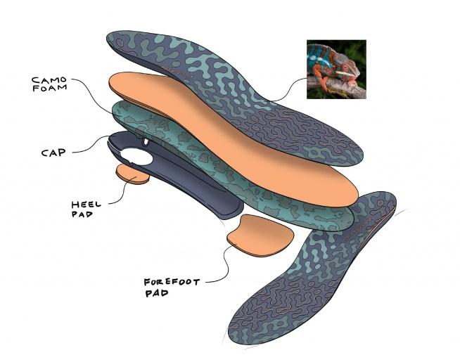superfeet run adapt insoles