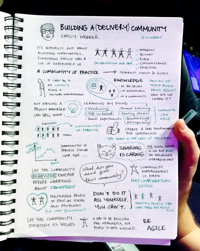 Sketch notes from building a delivery community