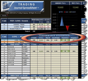 Trading journals that work in excel for option trading