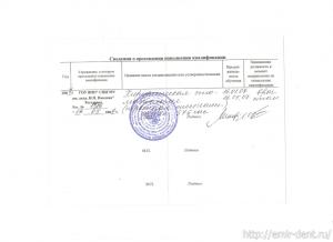 Повышение квалификации, Мирошниченко Галина Фердинандовна