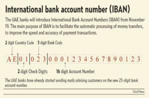 iban-number