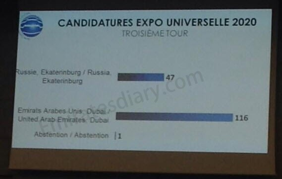 dubai-expo-final-round-votes