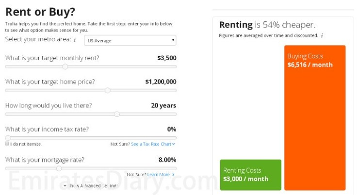 buy vs rent.PNG