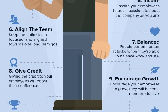 12 personality traits of a Great Manager? (inforgraphic)
