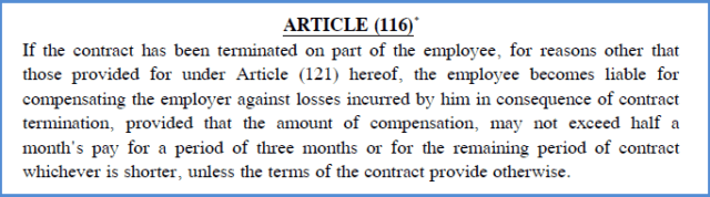 limited contract termination of contract