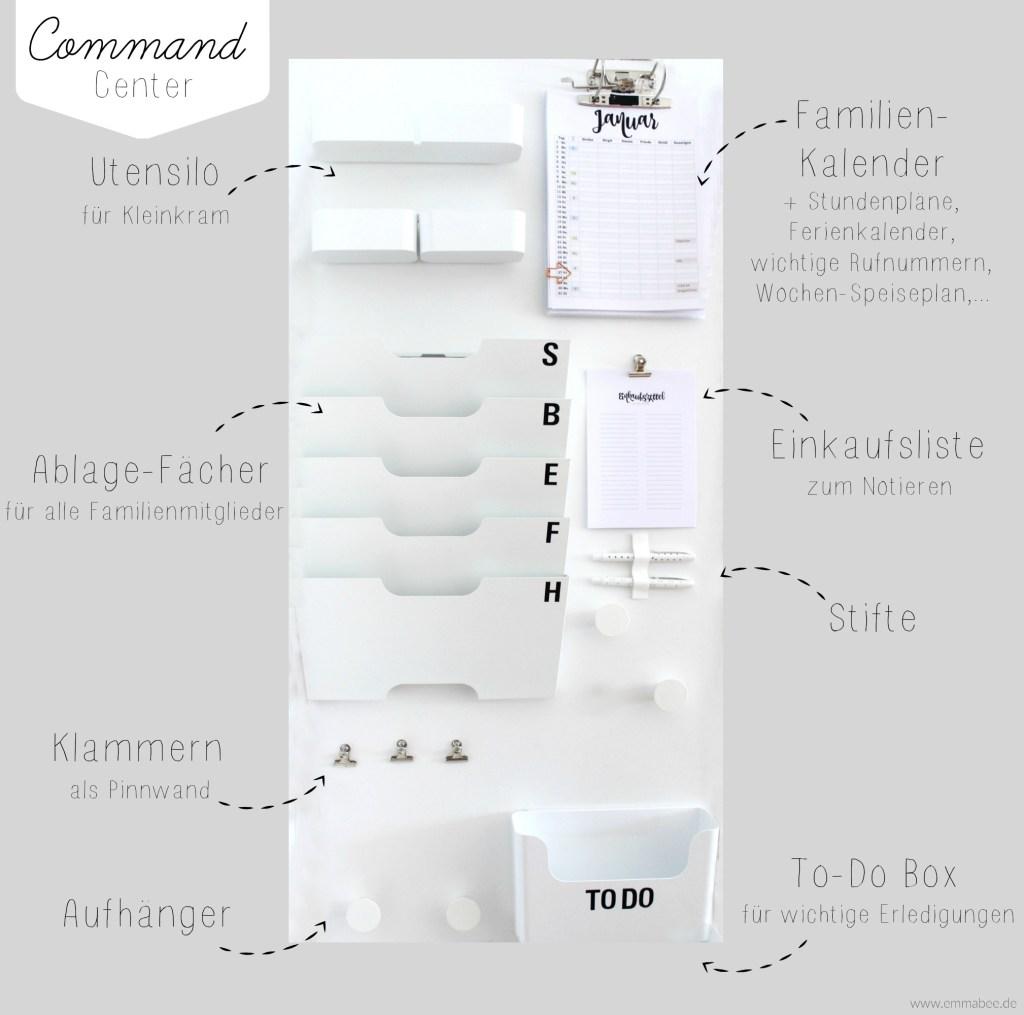 {DIY} Mehr Durchblick und Ordnung mit dem Familien Command-Center