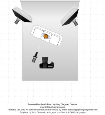 lighting-diagram-1366724911