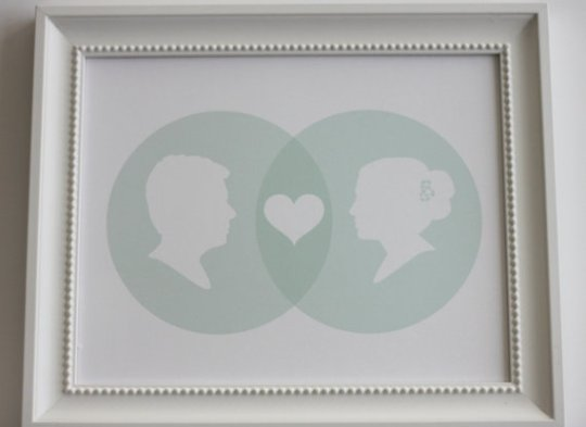 venn diagram guest book print