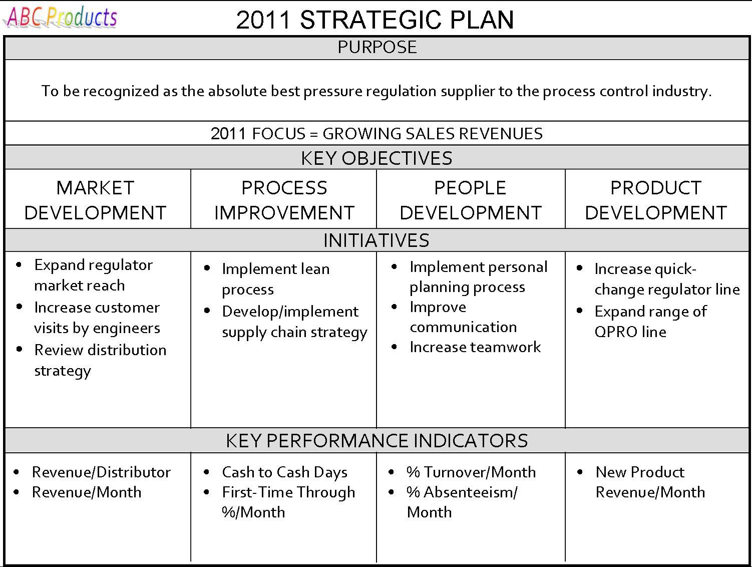 Strategic Business Plan Example Emmamcintyrephotography
