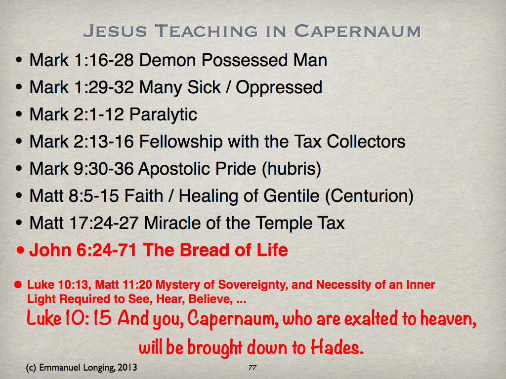Miracles and Messages at Capernaum – Emmanuel Longing