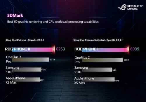 ernhlzgzvgtzve8osbdu compress54 - Is Asus Bringing The Most Powerful Phone Ever Made?