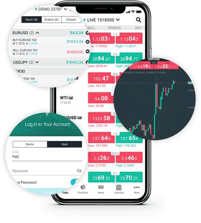 thinktrader trading app