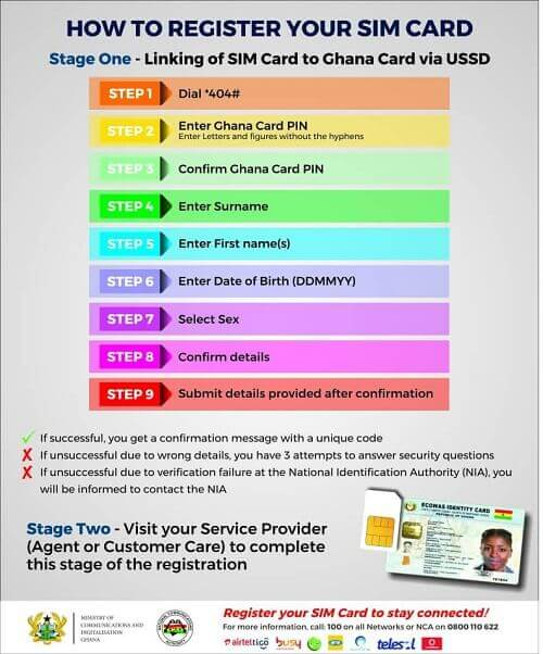 steps to register your simcard using ussd