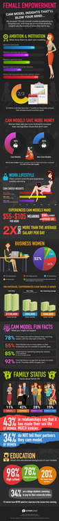 InfographicCamModels Final