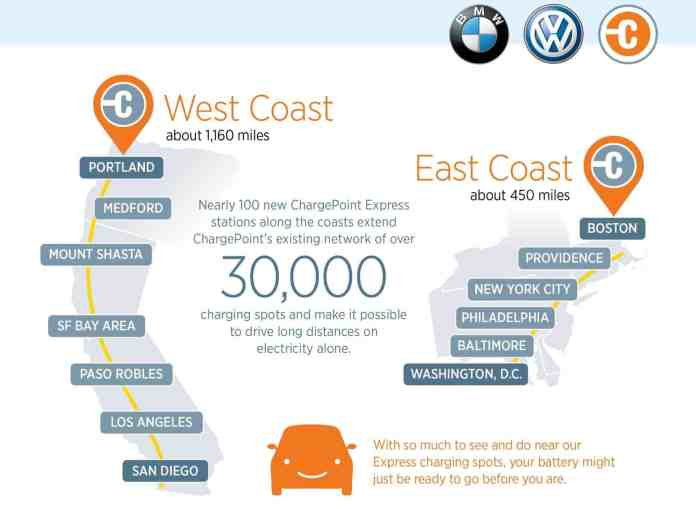 Infografik zur ChargePoint Stationen in USA