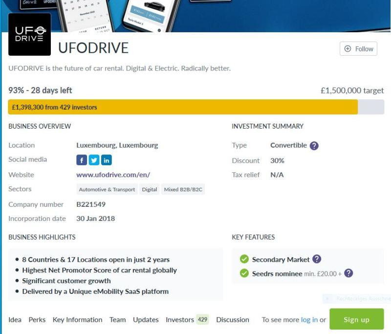 Tesla mieten - Geld verdienen.  Screenshot aus Crowdfunding seedrs.com - Beteiligung an UFODRIVE