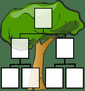 generationalworkfamilytree