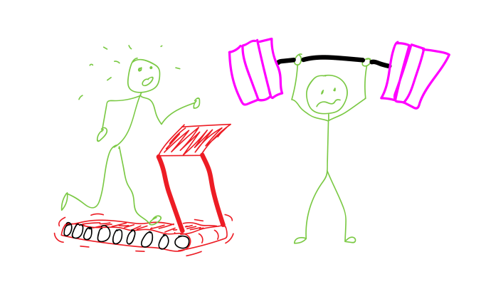 Self-regulation. Stick figures on a treadmill and lifting weights