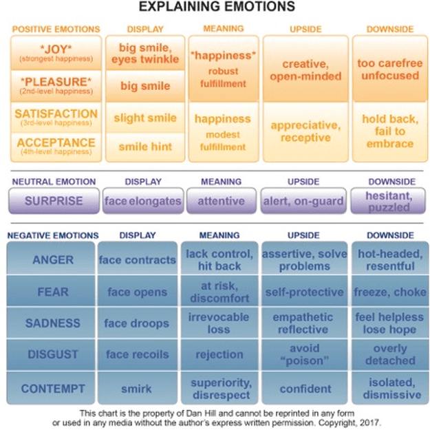 Explaining Emotions Color (resize)