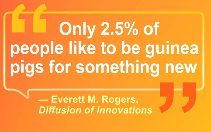 "Quote by Everett M. Rogers from his book, Diffusion of Innovations. ""Only 2.5% of people like to be guinea pigs for something new."""