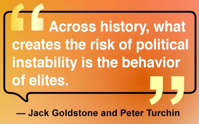 "Quote ""Across history, what creates the risk of political instability is the behavior of elites."" by Jack Goldstone and Peter Turchin"