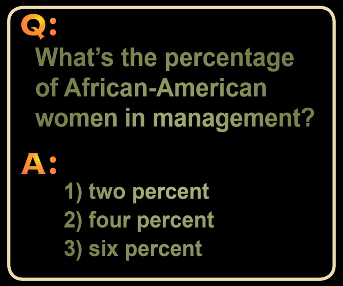 An image with this question: What's the percentage of African-American women in management? The choices are: 2%, 4%, 6%.