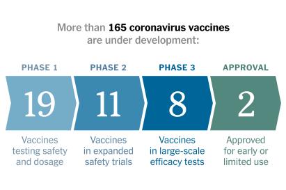 coronavirus-vaccine-tracker-promo-1591728041922-superJumbo-v40