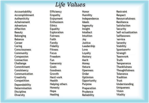 List of Life Values