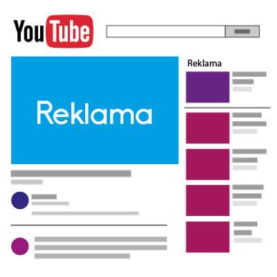 Grafika przedstawia schematyczny wygląd wyników wyszukiwania w Youtube.