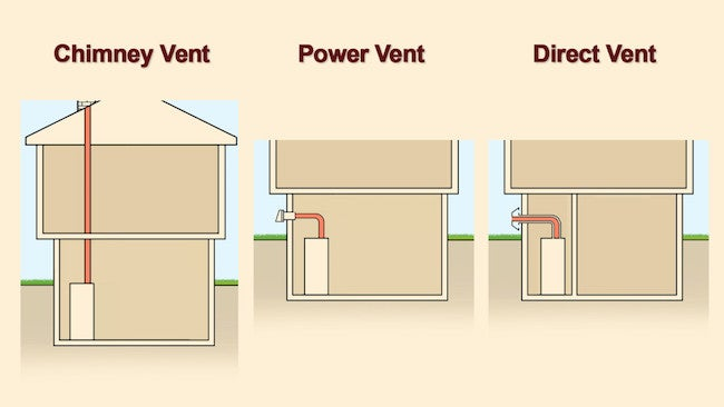water heater venting all you need to