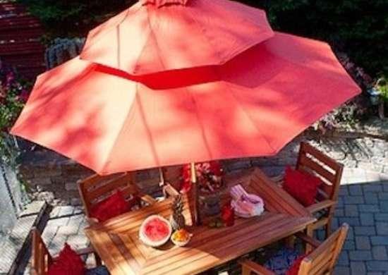 best patio umbrella beat the heat