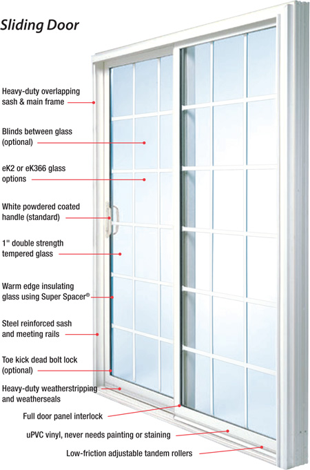 vinyl kraft sliding patio doors