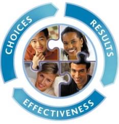 Increasing Personal Effectiveness