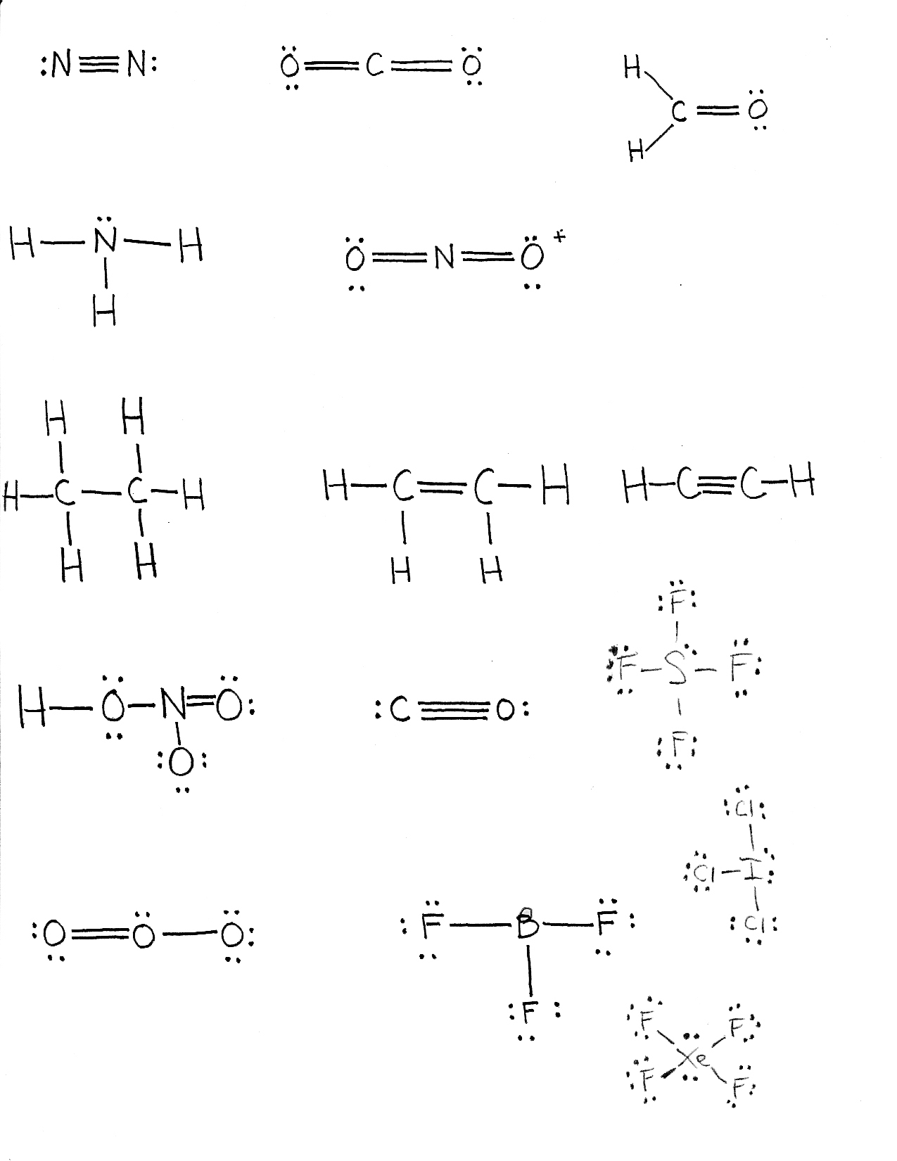 Chemistry 11 Chemical Bonding Amp Electronic Dot Structure