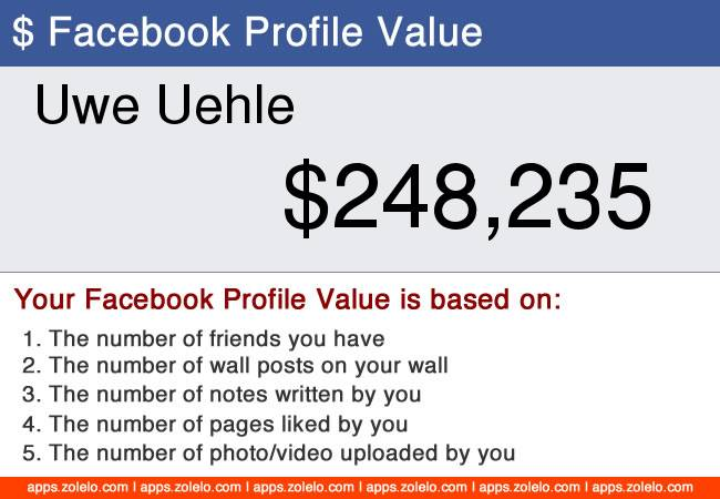 FB-value