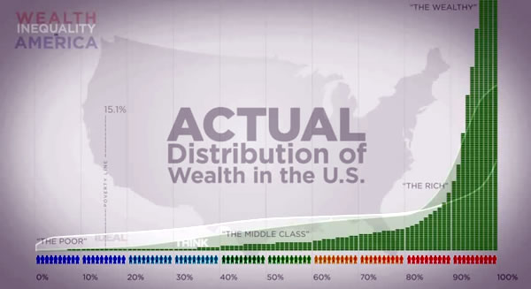 actual-wealth-distribution