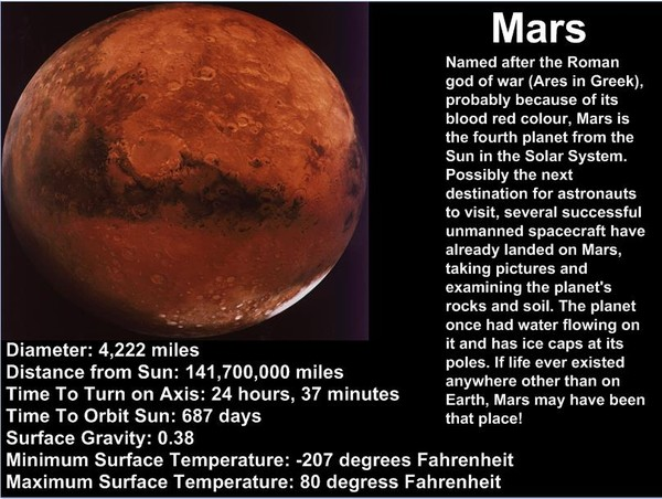 Mars the Red Planet   Know-It-All